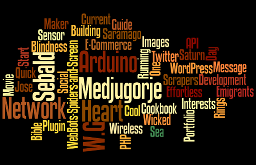 My current interests in Wordle